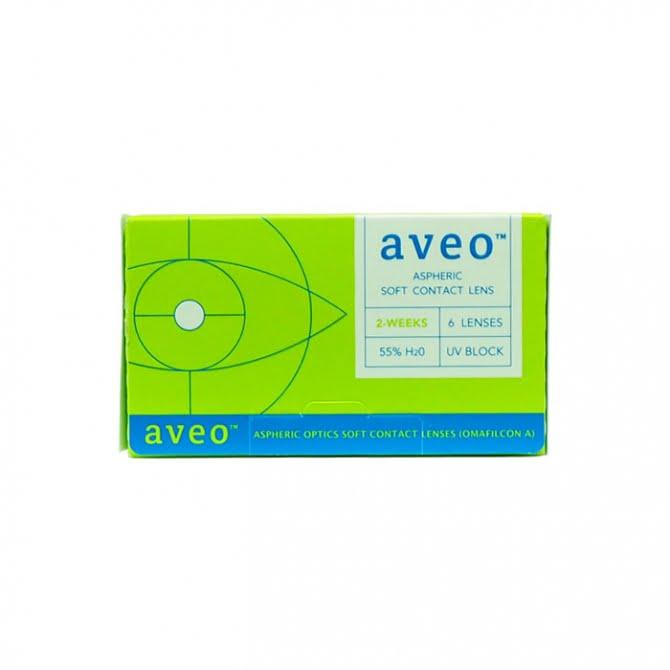 AVEO 2 WEEKS